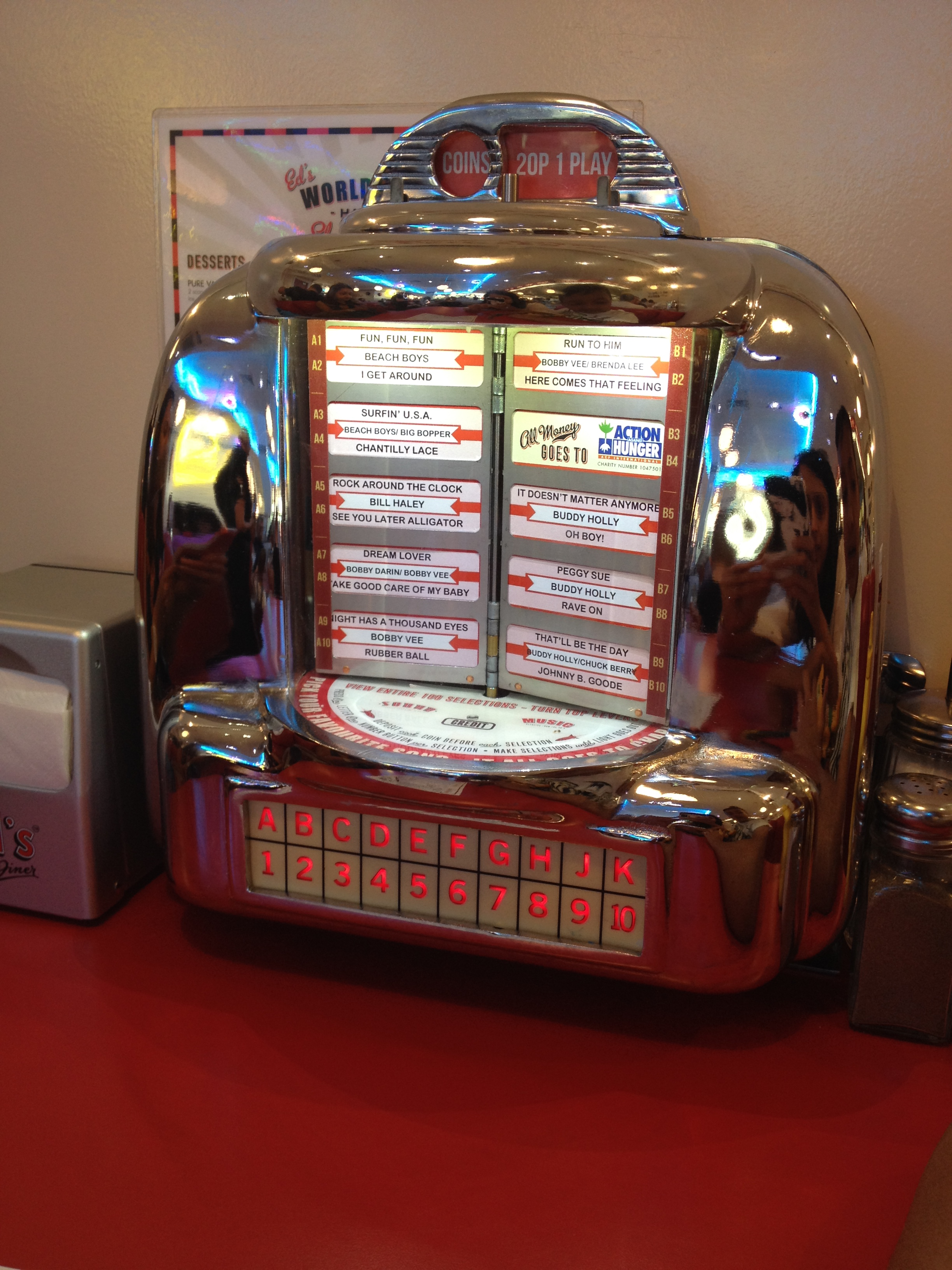 Ed S Easy Diner Restaurant Review Watford Deeliciously